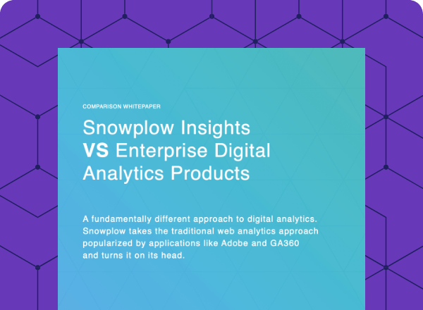 Comparing Snowplow Insights and packaged analytics providers